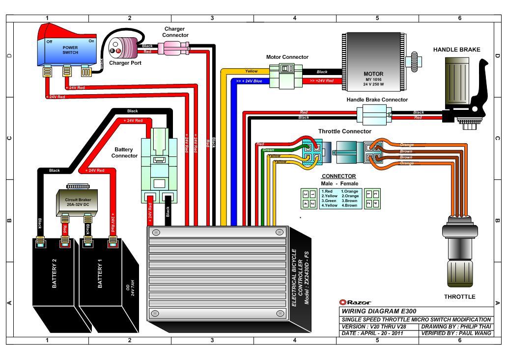 razor manuals e300 versions 20 28 wiring diagram