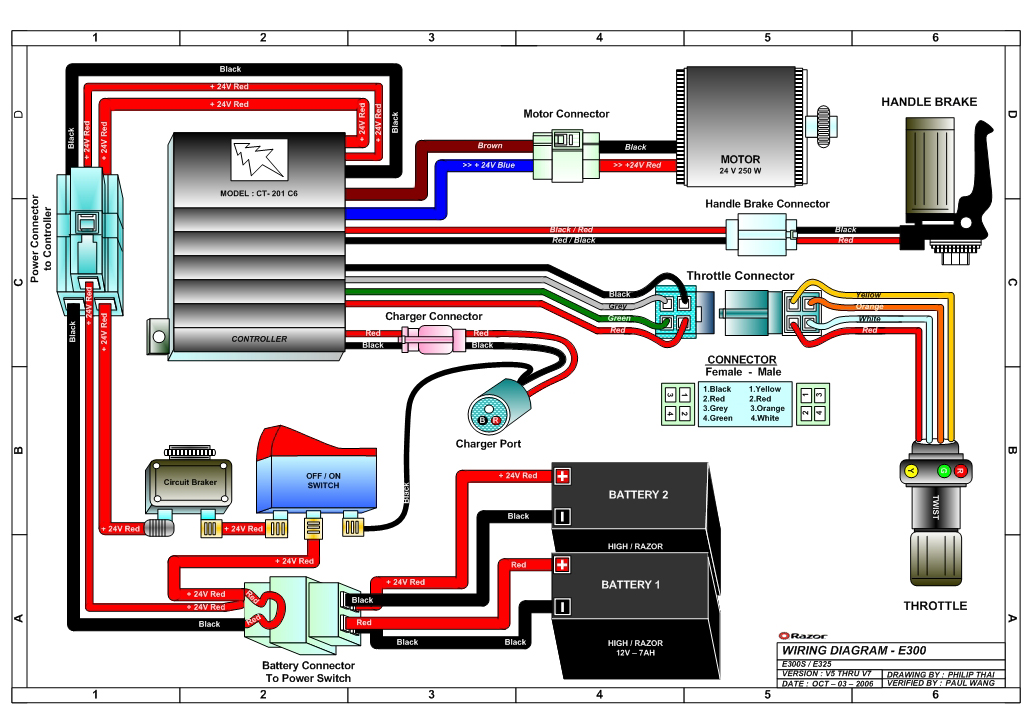 e300 v5 v7 wiring diagram gy6 scooter wiring diagram servicemanuals motorcycle how to and,Gas Scooter Wiring Diagrams