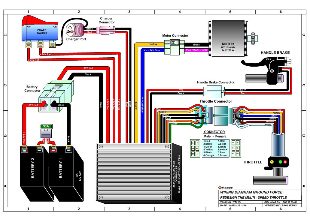 Sunl Go Kart Wiring Diagram Nilzanet – Ruckus Wiring Diagram For Battery