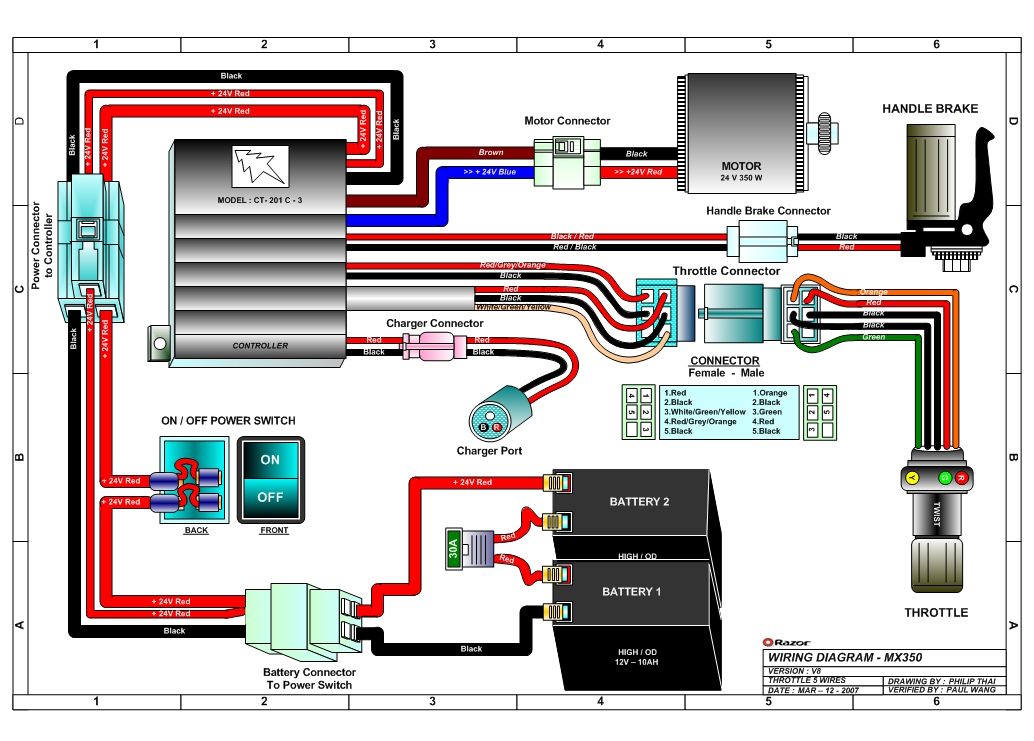 go cart wiring diagram wiring diagrams and schematics roketa 110cc atv wiring diagram car