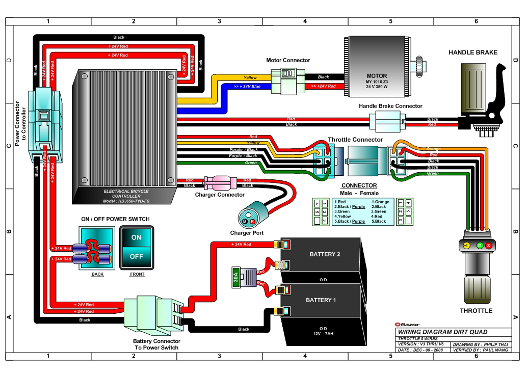 Razor E100 Scooter Diagram - 14.11.malawi24.de • on rascal scooter repair, rascal scooter manual electrical schametic, rascal scooter manual electrical schematic, razor e100 electronic scooter diagram, rascal scooter serial number, rascal scooter brochure, razor e200 parts diagram, rascal scooter 245, rascal 600 wiring diagram, rascal turnabout parts, rascal travel scooter, rascal 245 wiring diagram, rascal scooter wiring manual, rascal scooter bmw, rascal scooter parts diagram, rascal wheelchair lifts, rascal mobility scooter diagram,