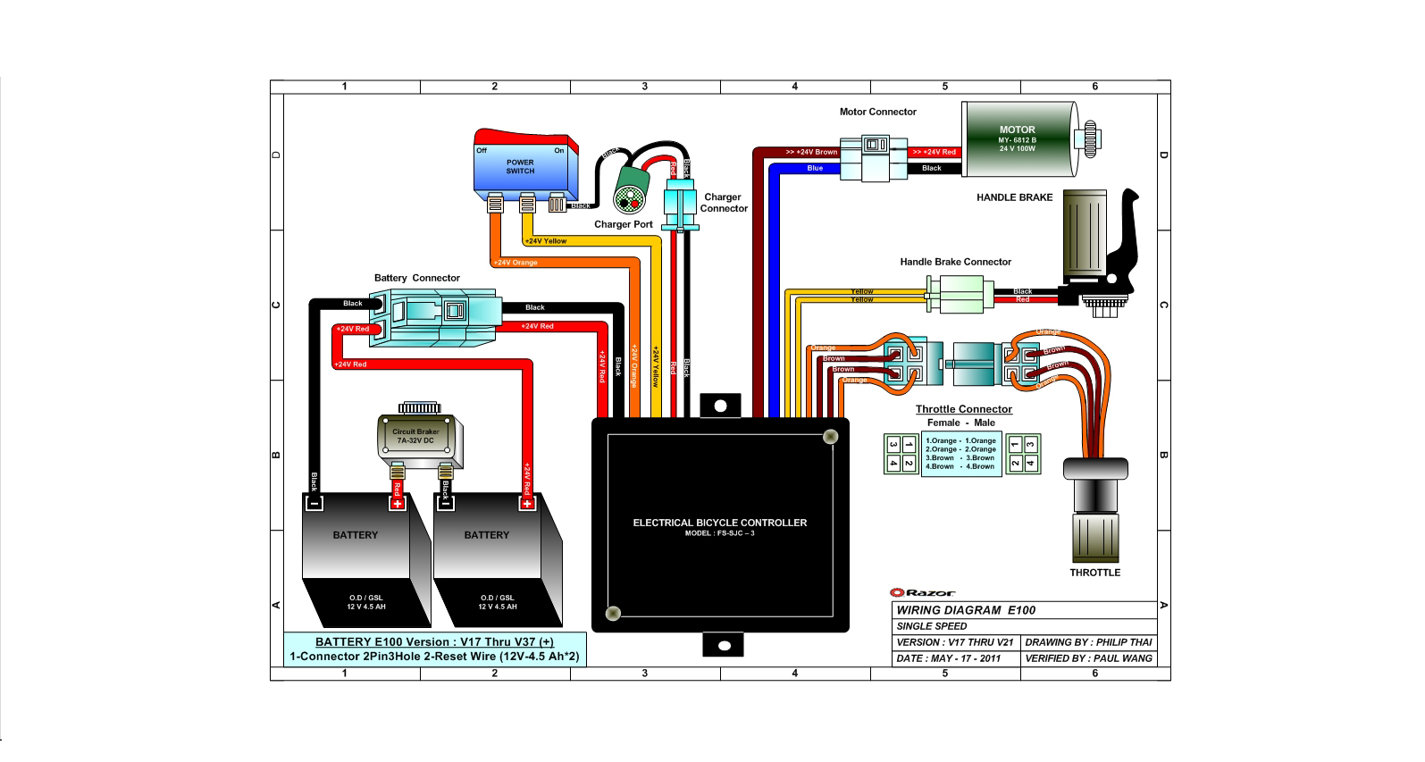 ... E100 (versions 17-21) Wiring Diagram ...
