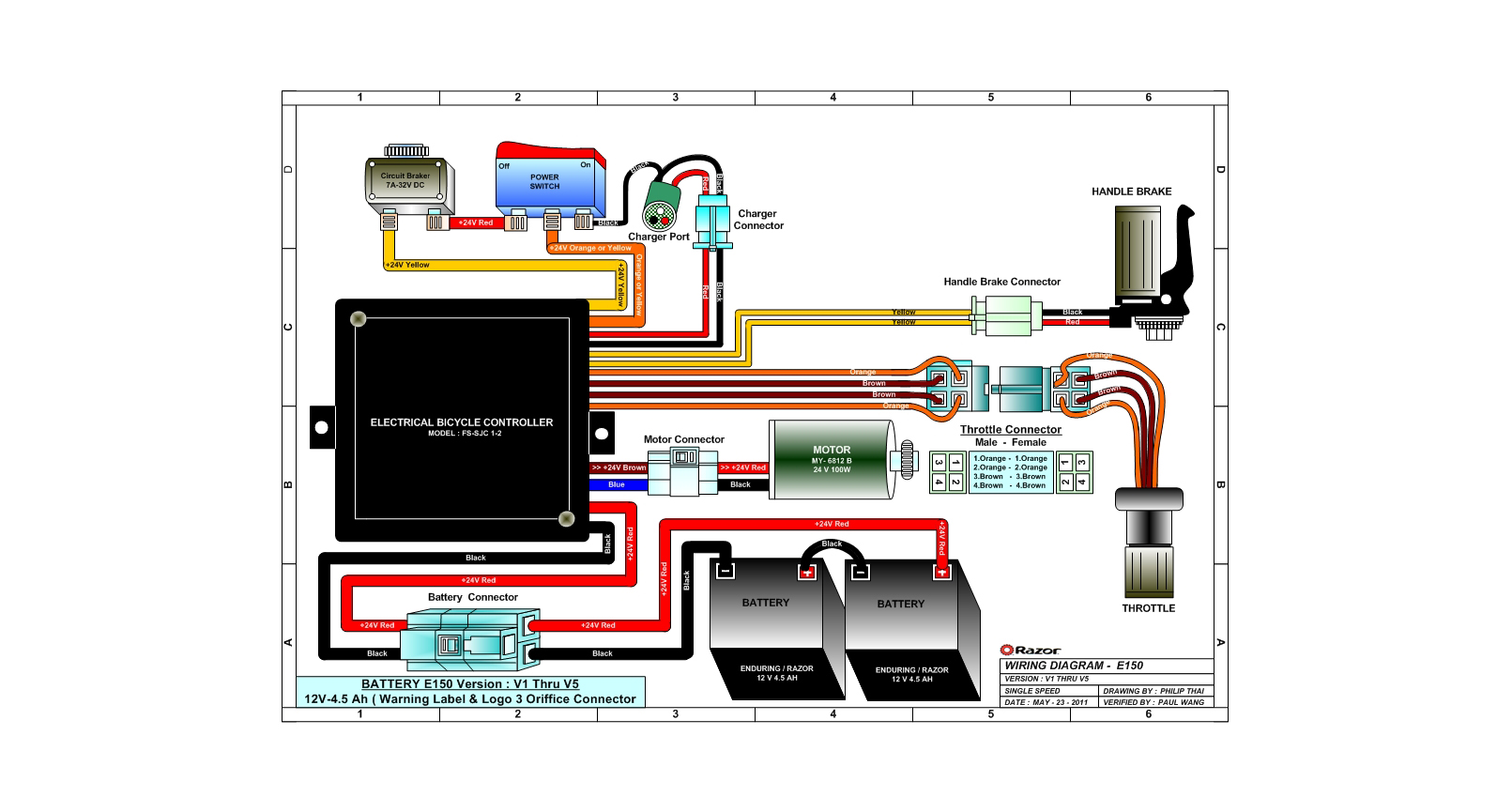 Razor E1 Series Wiring Diagrams