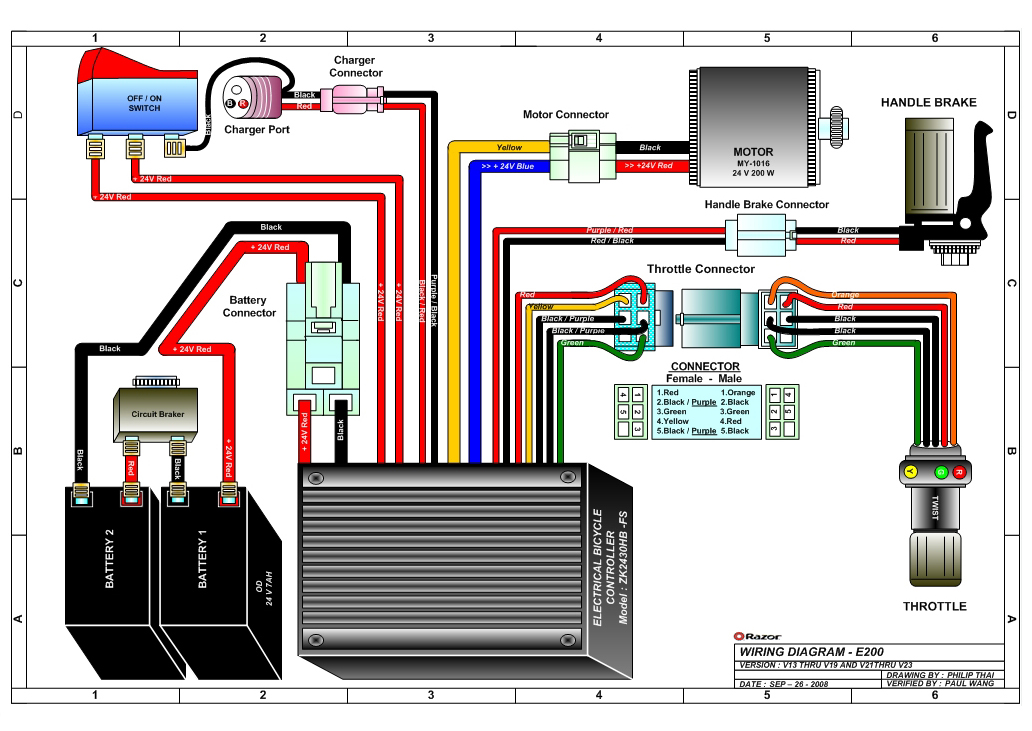 razor e175 wiring diagram razor quad wiring wiring diagram   elsalvadorla razor e150 battery wiring diagram razor pocket rocket battery wiring diagram