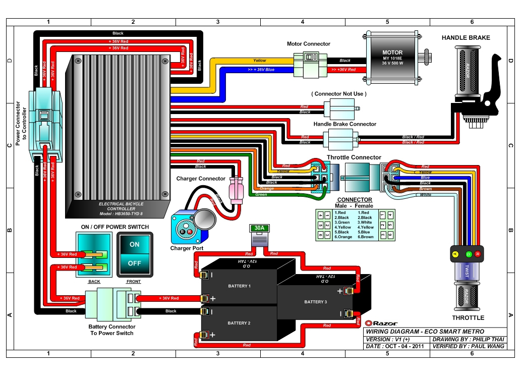 electric scooters razor wiring diagram e 150 wiring diagram rh a15 tempoturn de