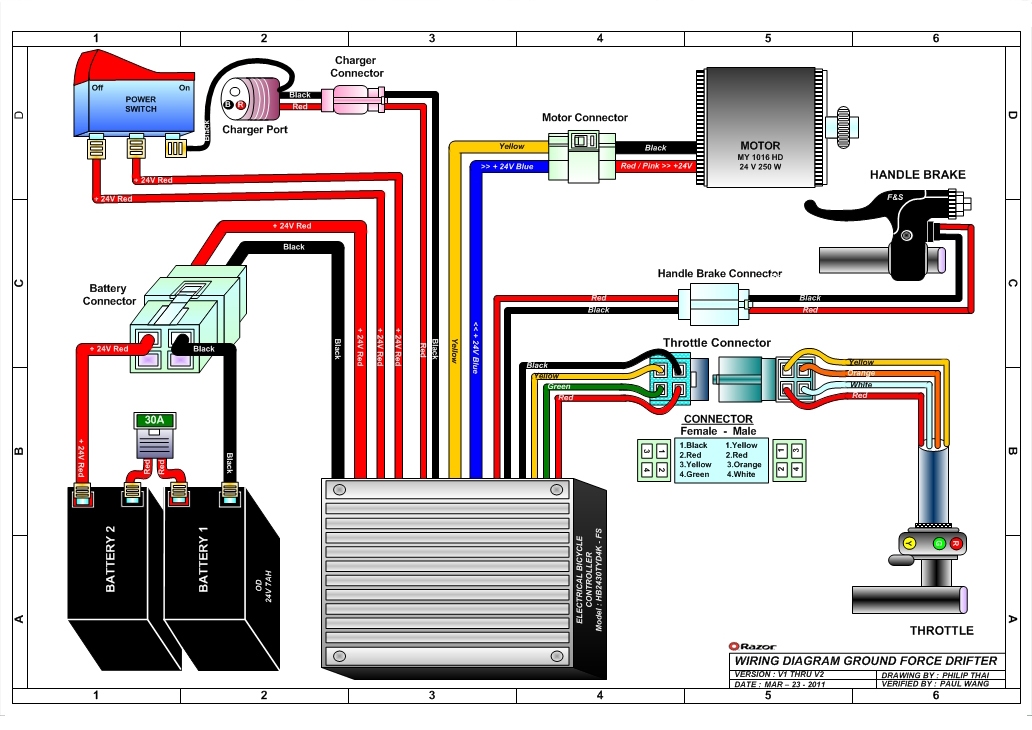 Razor Manuals - Electric bicycle controller wiring diagram